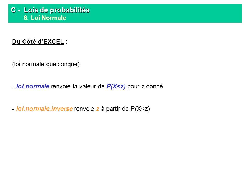 C - Lois de probabilités C - Lois de probabilités 8. Loi Normale Du Côté dEXCEL : (loi normale quelconque) - loi.normale renvoie la valeur de P(X<z) p