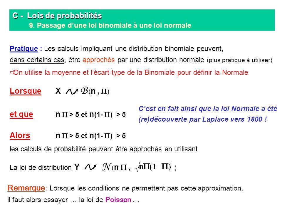 Pratique : Les calculs impliquant une distribution binomiale peuvent, dans certains cas, être approchés par une distribution normale (plus pratique à