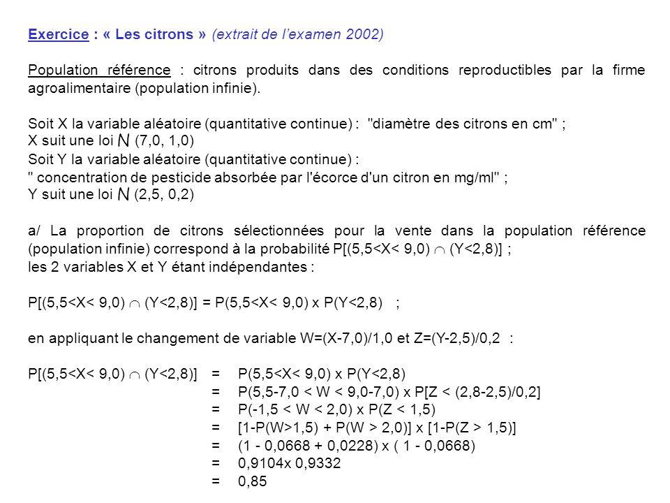Exercice : « Les citrons »(extrait de lexamen 2002) Population référence : citrons produits dans des conditions reproductibles par la firme agroalimen