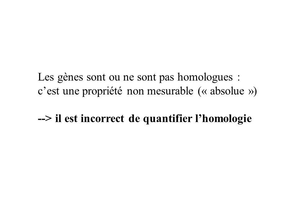 Les gènes sont ou ne sont pas homologues : cest une propriété non mesurable (« absolue ») --> il est incorrect de quantifier lhomologie