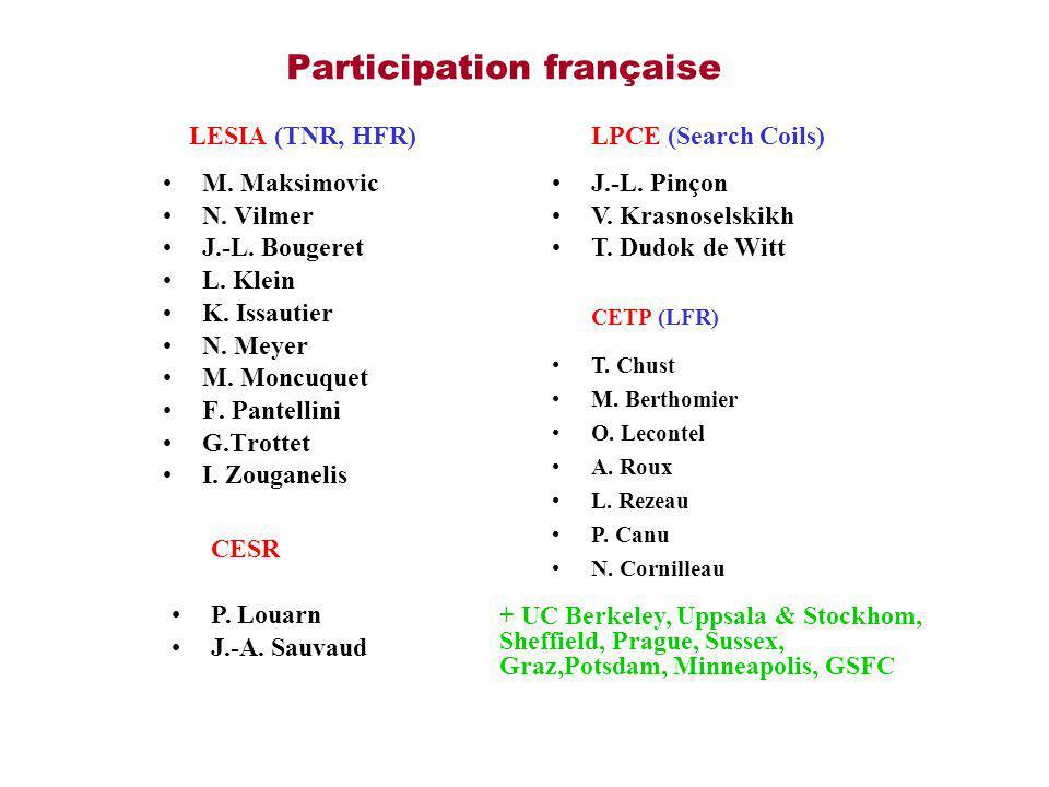 Participation française LESIA (TNR, HFR) M.Maksimovic N.