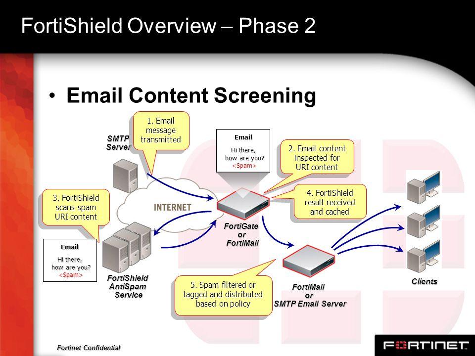 Fortinet Confidential FortiShield Overview – Phase 2 SMTPServer Clients FortiGateorFortiMail FortiShieldAntiSpamService FortiMailor SMTP Email Server