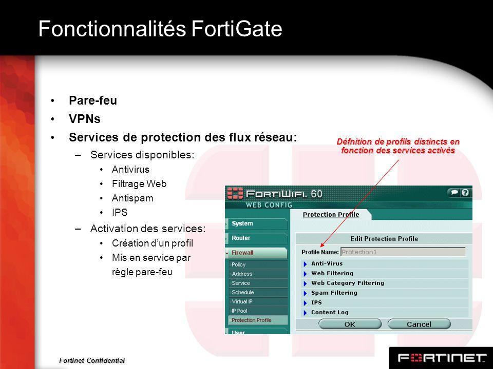 Fortinet Confidential Fonctionnalités FortiGate Pare-feu VPNs Services de protection des flux réseau: –Services disponibles: Antivirus Filtrage Web An