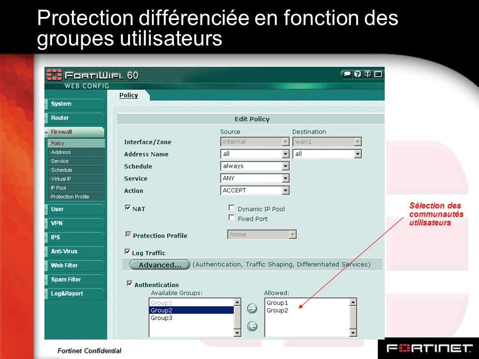 Fortinet Confidential Protection différenciée en fonction des groupes utilisateurs Sélection des communautés utilisateurs