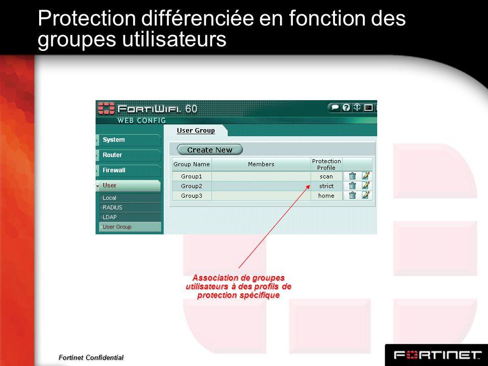 Fortinet Confidential Protection différenciée en fonction des groupes utilisateurs Association de groupes utilisateurs à des profils de protection spé