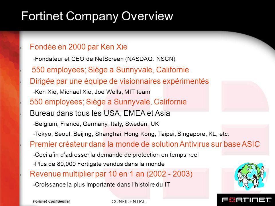 Fortinet Confidential Fortinet Company Overview Fondée en 2000 par Ken Xie Fondateur et CEO de NetScreen (NASDAQ: NSCN) 550 employees; Siège a Sunnyva