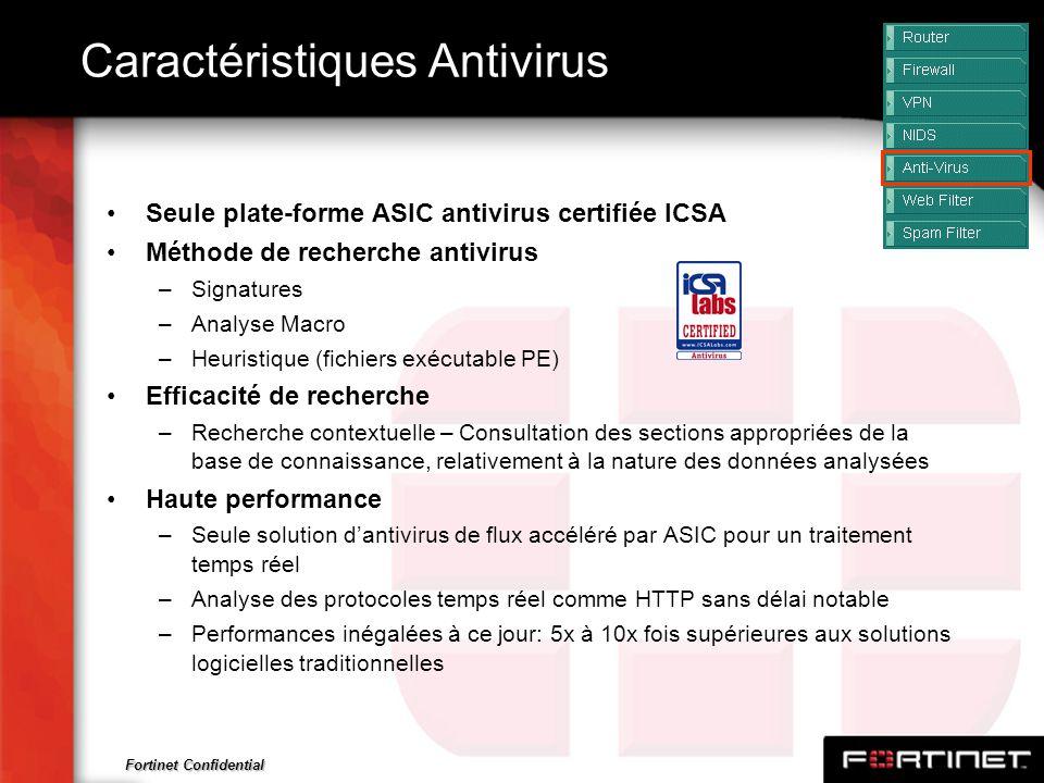 Fortinet Confidential Caractéristiques Antivirus Seule plate-forme ASIC antivirus certifiée ICSA Méthode de recherche antivirus –Signatures –Analyse M