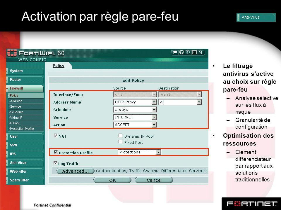 Fortinet Confidential Activation par règle pare-feu Le filtrage antivirus sactive au choix sur règle pare-feu –Analyse sélective sur les flux à risque