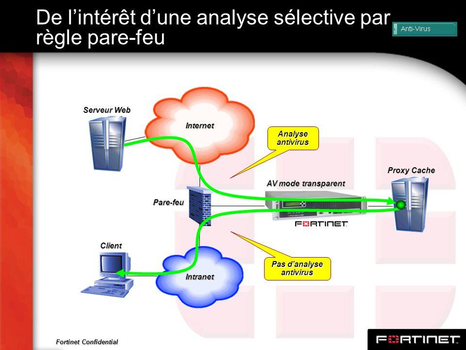 Fortinet Confidential De lintérêt dune analyse sélective par règle pare-feu Proxy Cache Analyse antivirus Intranet Internet Pas danalyse antivirus Par