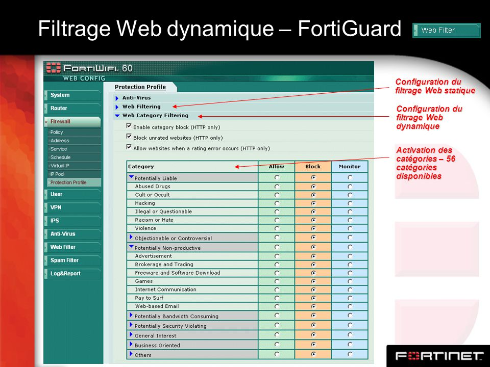 Fortinet Confidential Filtrage Web dynamique – FortiGuard Configuration du filtrage Web statique Configuration du filtrage Web dynamique Activation de