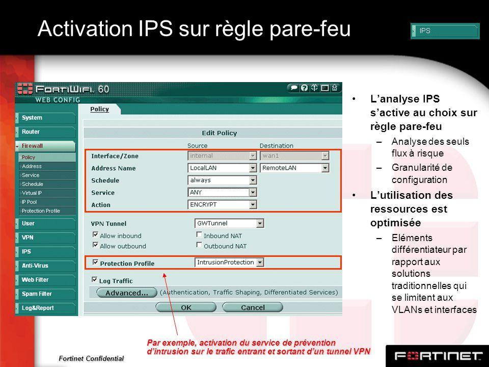 Fortinet Confidential Activation IPS sur règle pare-feu Lanalyse IPS sactive au choix sur règle pare-feu –Analyse des seuls flux à risque –Granularité