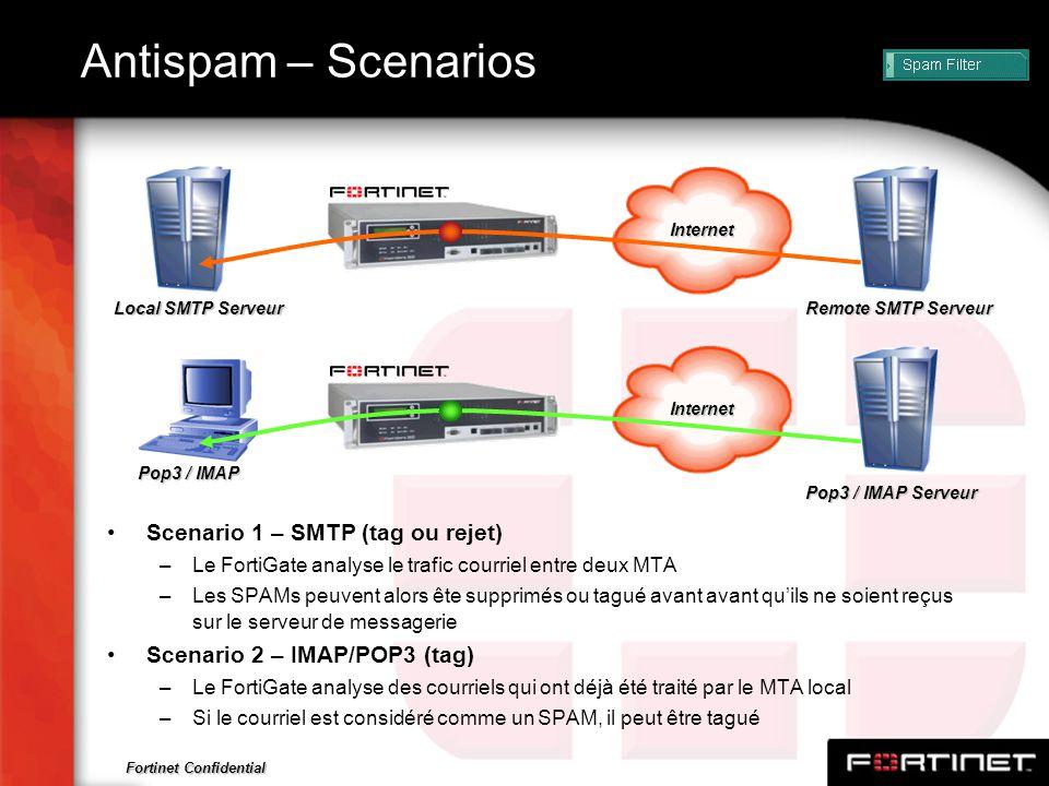 Fortinet Confidential Antispam – Scenarios Scenario 1 – SMTP (tag ou rejet) –Le FortiGate analyse le trafic courriel entre deux MTA –Les SPAMs peuvent