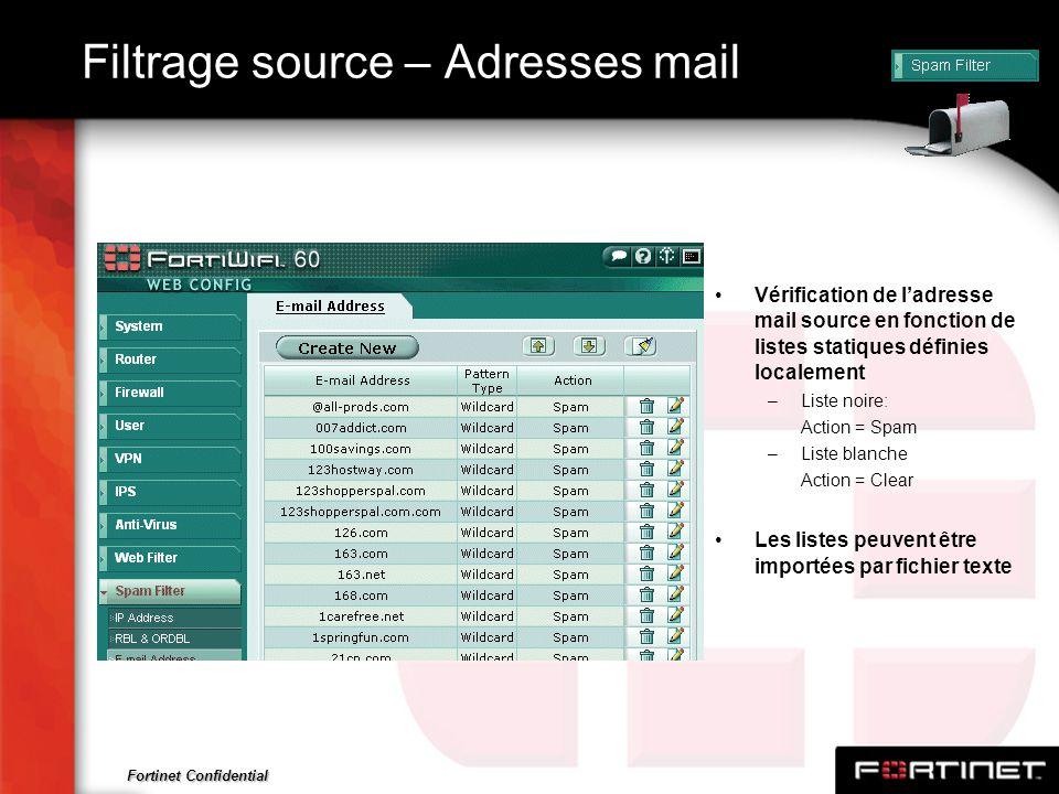 Fortinet Confidential Filtrage source – Adresses mail Vérification de ladresse mail source en fonction de listes statiques définies localement –Liste
