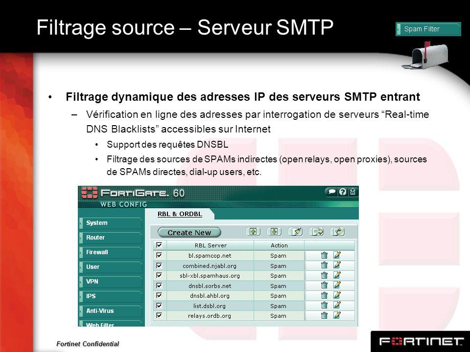 Fortinet Confidential Filtrage source – Serveur SMTP Filtrage dynamique des adresses IP des serveurs SMTP entrant –Vérification en ligne des adresses