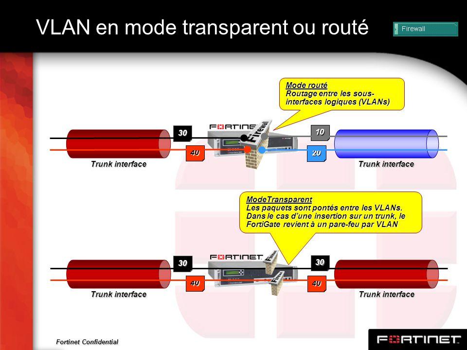 Fortinet Confidential VLAN en mode transparent ou routé Trunk interface ModeTransparent Les paquets sont pontés entre les VLANs. Dans le cas dune inse