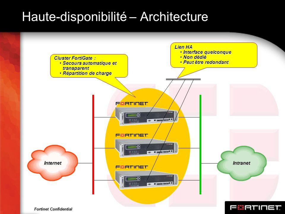 Fortinet Confidential Haute-disponibilité – ArchitectureInternet Cluster FortiGate : Secours automatique et transparentSecours automatique et transpar