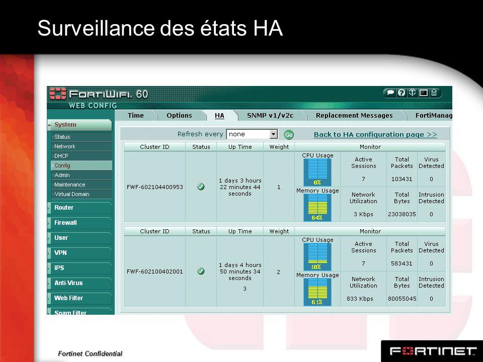 Fortinet Confidential Surveillance des états HA