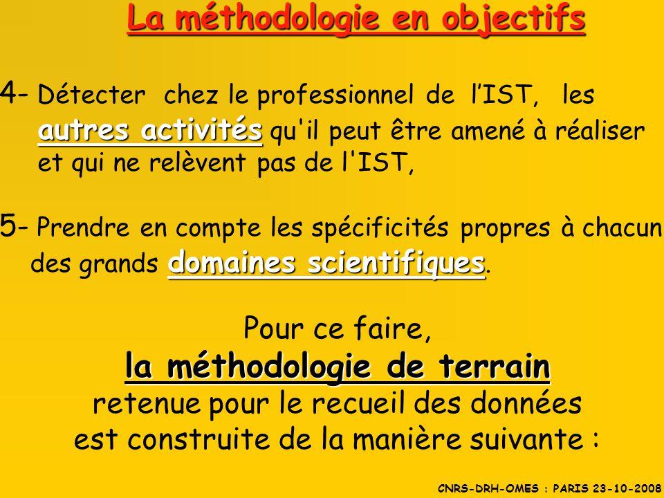 4- Détecter chez le professionnel de lIST, les autres activités autres activités qu il peut être amené à réaliser et qui ne relèvent pas de l IST, 5- Prendre en compte les spécificités propres à chacun domaines scientifiques des grands domaines scientifiques.