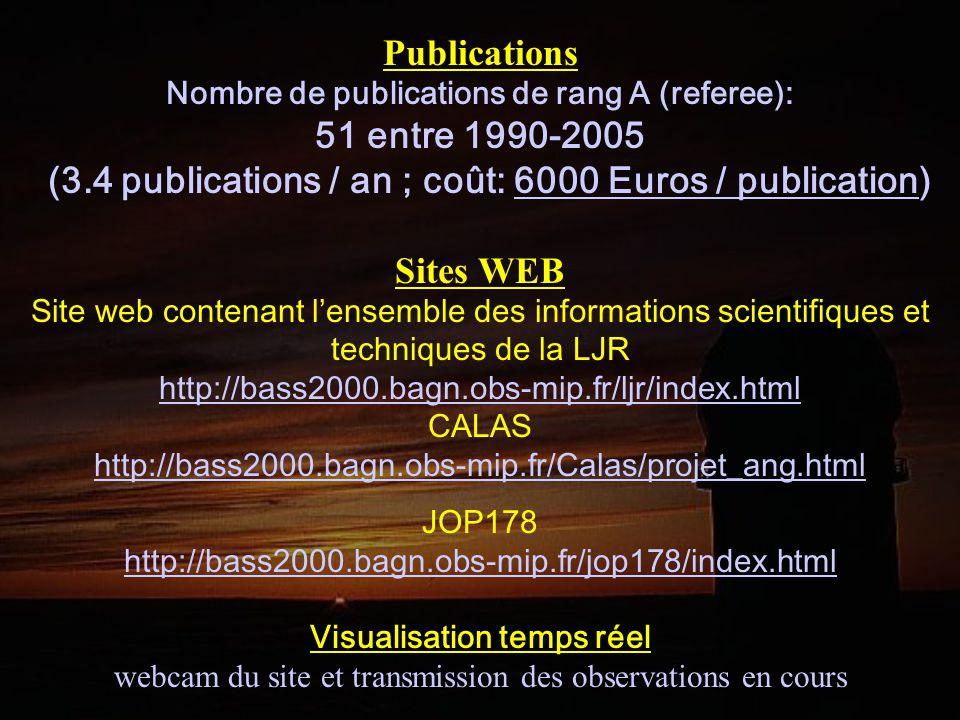 Publications Nombre de publications de rang A (referee): 51 entre 1990-2005 (3.4 publications / an ; coût: 6000 Euros / publication) Sites WEB Site we