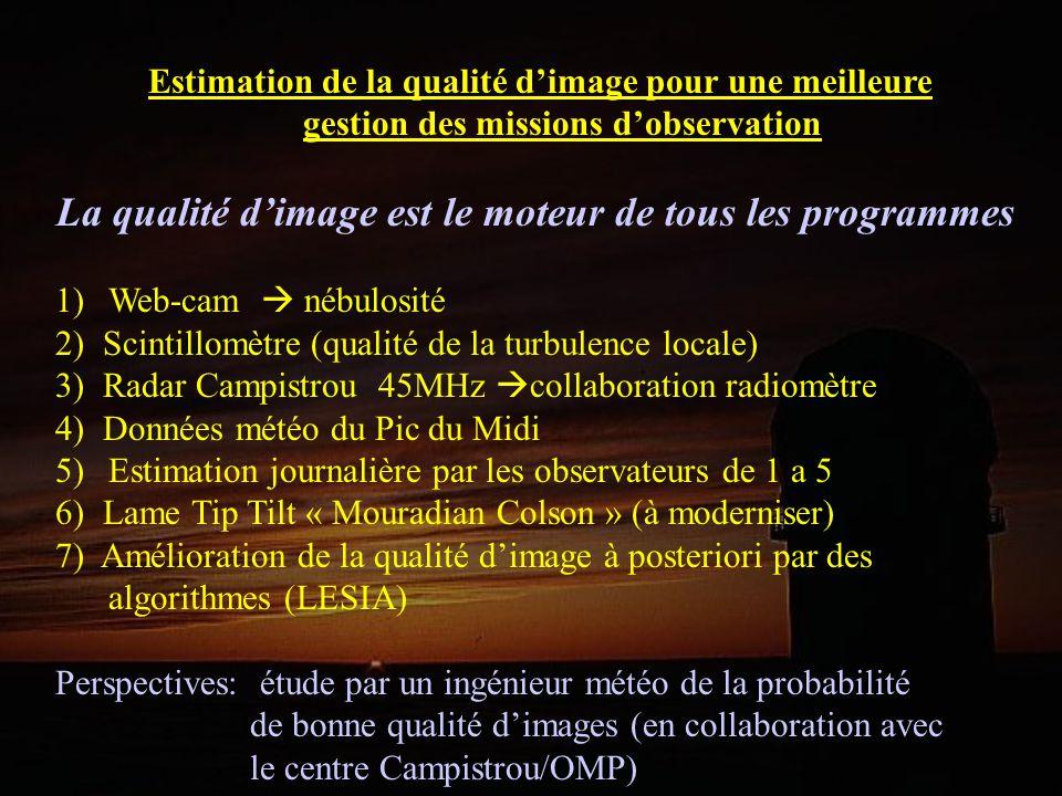 Estimation de la qualité dimage pour une meilleure gestion des missions dobservation La qualité dimage est le moteur de tous les programmes 1)Web-cam