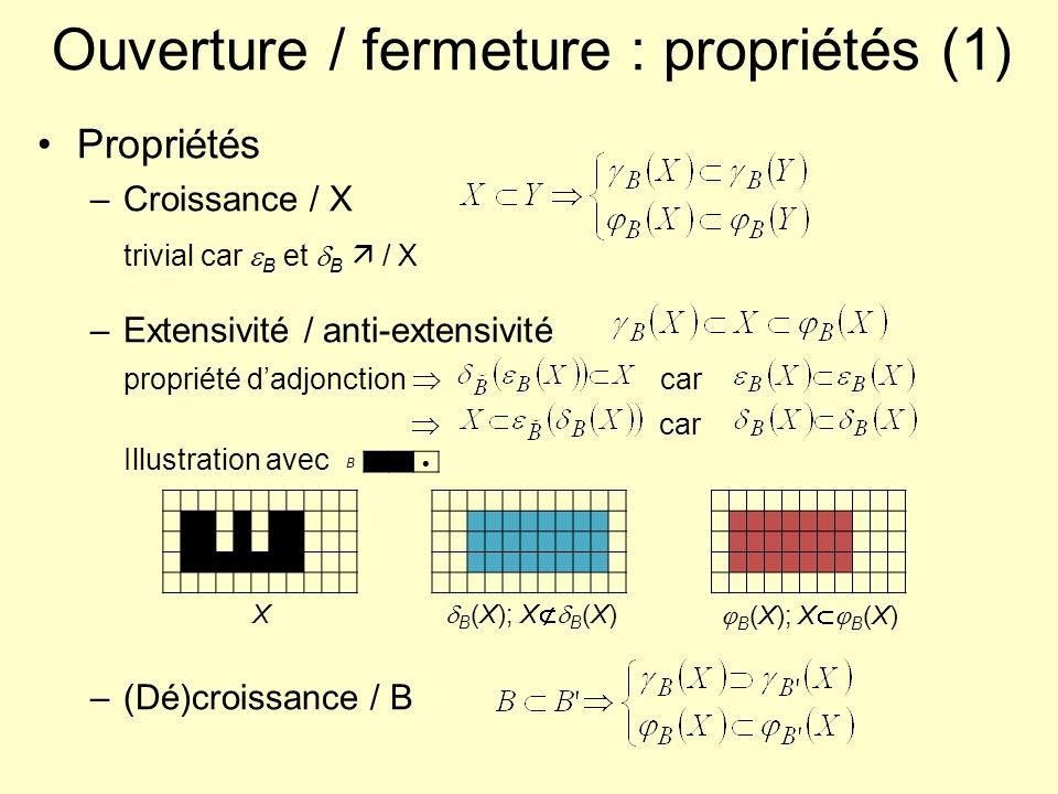 Ouverture / fermeture : propriétés (1) Propriétés –Croissance / X trivial car B et B / X –Extensivité / anti-extensivité propriété dadjonction car car