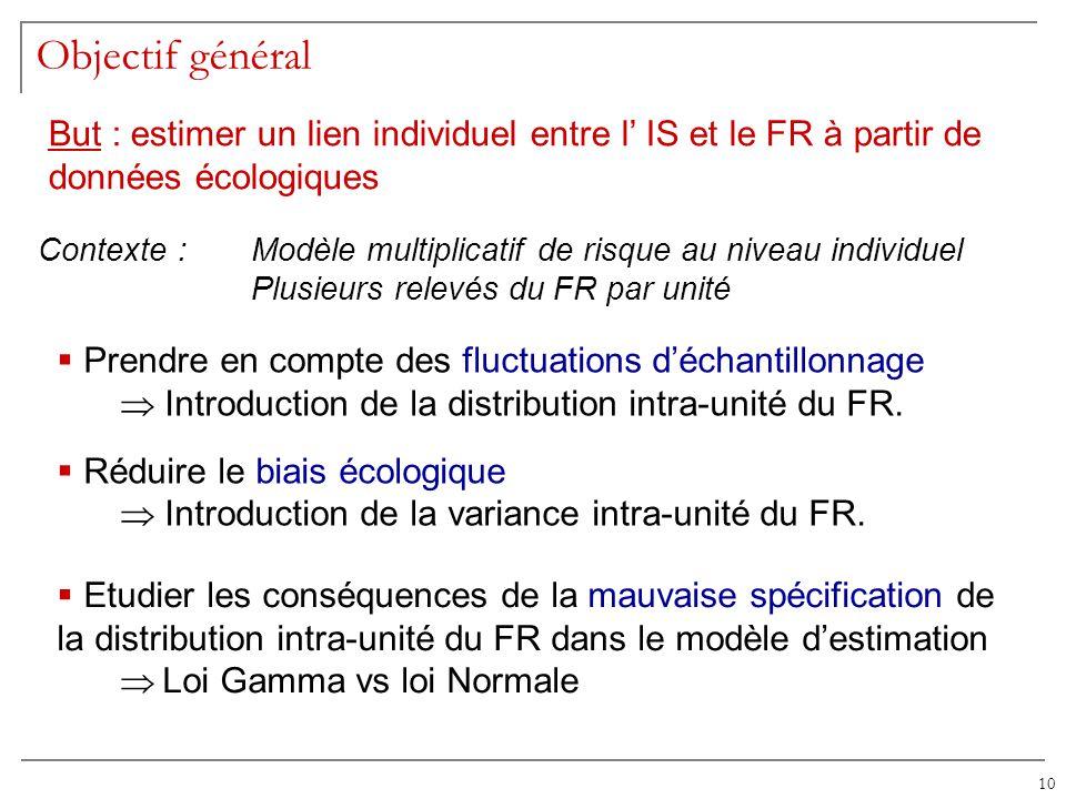 10 Objectif général But : estimer un lien individuel entre l IS et le FR à partir de données écologiques Contexte : Modèle multiplicatif de risque au