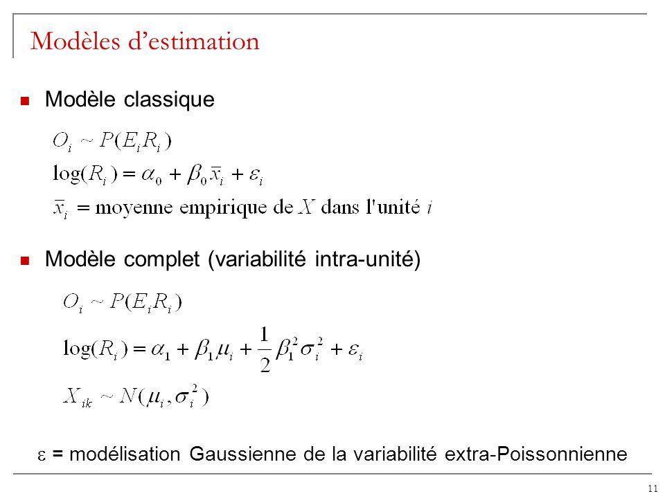 11 Modèles destimation Modèle classique Modèle complet (variabilité intra-unité) = modélisation Gaussienne de la variabilité extra-Poissonnienne