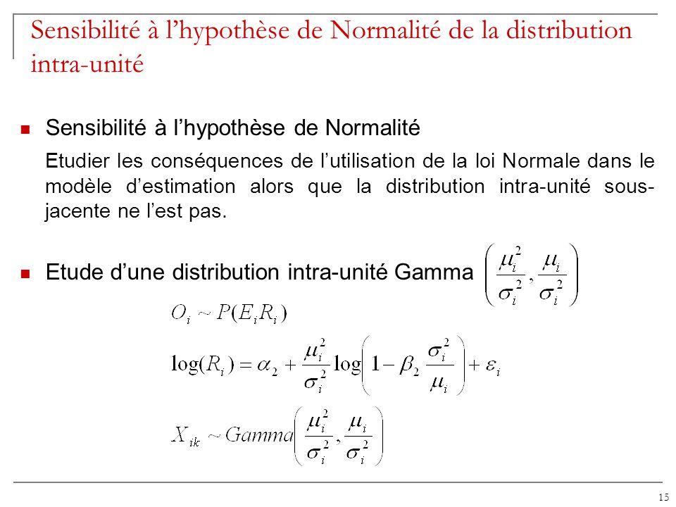 15 Sensibilité à lhypothèse de Normalité de la distribution intra-unité Sensibilité à lhypothèse de Normalité Etudier les conséquences de lutilisation