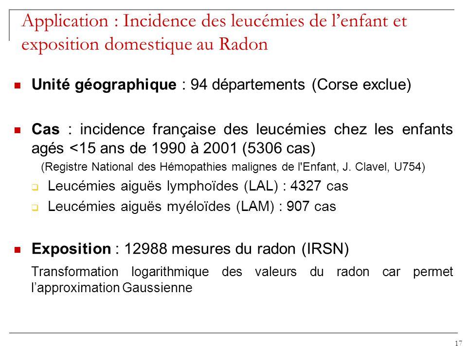17 Application : Incidence des leucémies de lenfant et exposition domestique au Radon Unité géographique : 94 départements (Corse exclue) Cas : incide