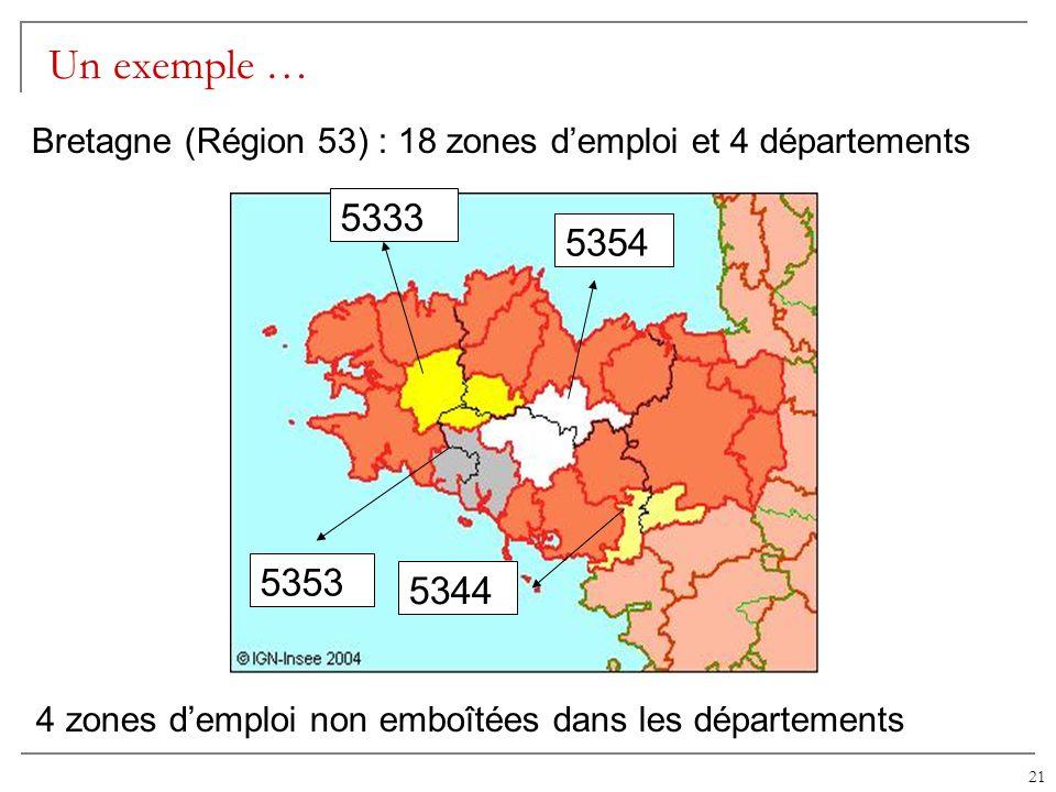 21 Un exemple … 5333 5354 5353 5344 Bretagne (Région 53) : 18 zones demploi et 4 départements 4 zones demploi non emboîtées dans les départements