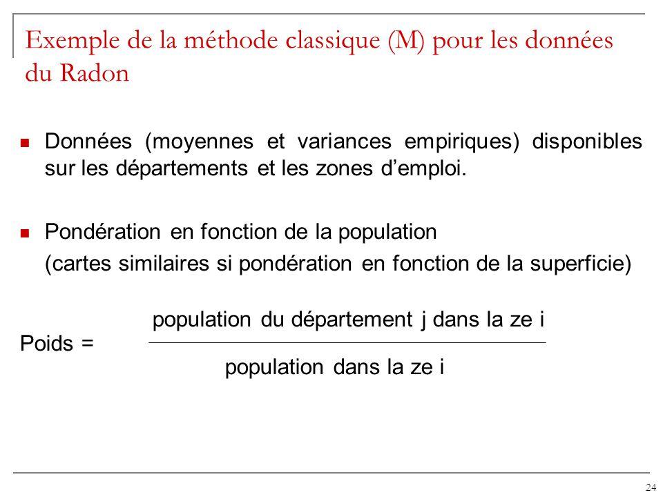 24 Exemple de la méthode classique (M) pour les données du Radon Données (moyennes et variances empiriques) disponibles sur les départements et les zo