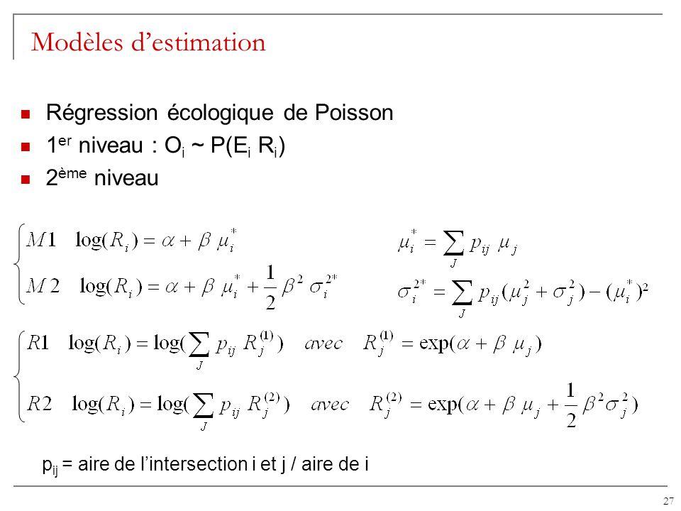 27 Modèles destimation Régression écologique de Poisson 1 er niveau : O i ~ P(E i R i ) 2 ème niveau p ij = aire de lintersection i et j / aire de i