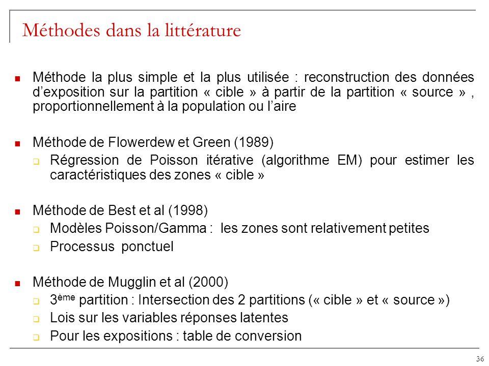 36 Méthodes dans la littérature Méthode la plus simple et la plus utilisée : reconstruction des données dexposition sur la partition « cible » à parti