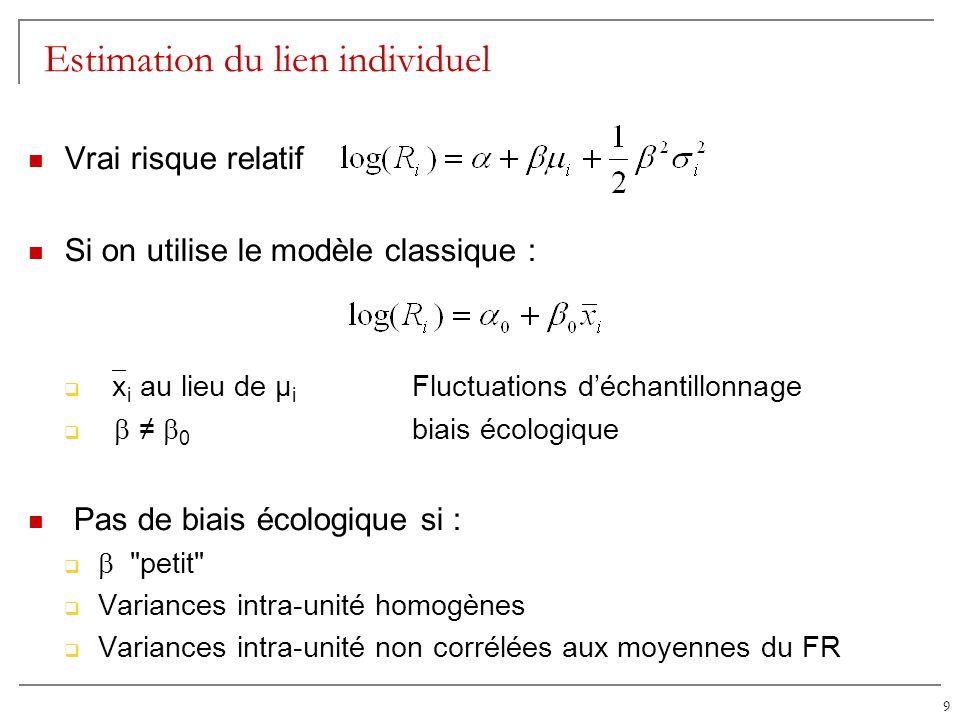 9 Estimation du lien individuel Vrai risque relatif Si on utilise le modèle classique : x i au lieu de µ i Fluctuations déchantillonnage 0 biais écolo
