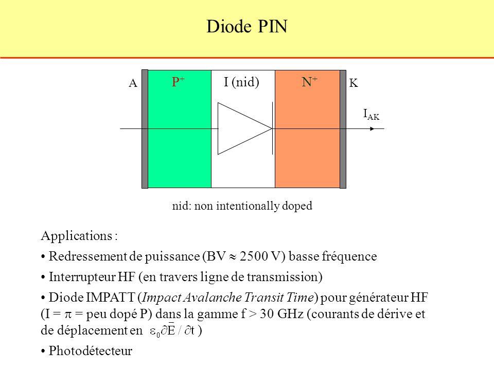 Diode PIN I (nid)P+P+ N+N+ I AK KA nid: non intentionally doped Applications : Redressement de puissance (BV 2500 V) basse fréquence Interrupteur HF (en travers ligne de transmission) Diode IMPATT (Impact Avalanche Transit Time) pour générateur HF (I = = peu dopé P) dans la gamme f > 30 GHz (courants de dérive et de déplacement en ) Photodétecteur