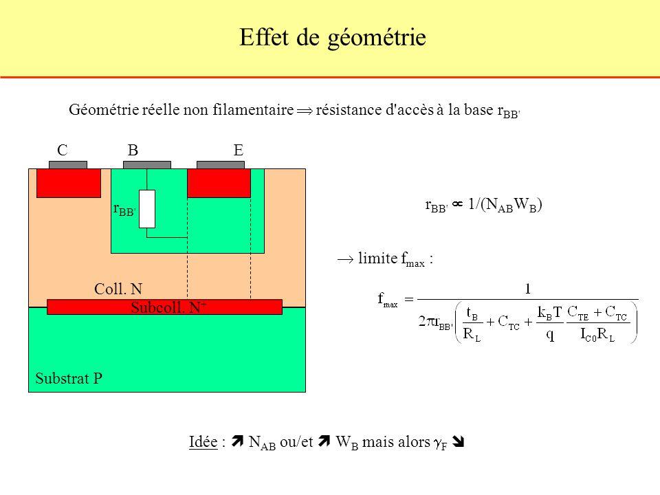 Effet de géométrie Géométrie réelle non filamentaire résistance d accès à la base r BB limite f max : Idée : N AB ou/et W B mais alors F BEC r BB 1/(N AB W B ) Substrat P Subcoll.