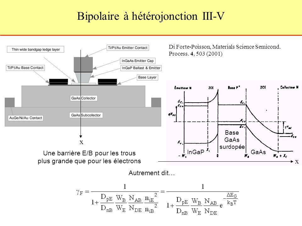 Bipolaire à hétérojonction III-V Di Forte-Poisson, Materials Science Semicond. Process. 4, 503 (2001) x x Base GaAs surdopée Une barrière E/B pour les