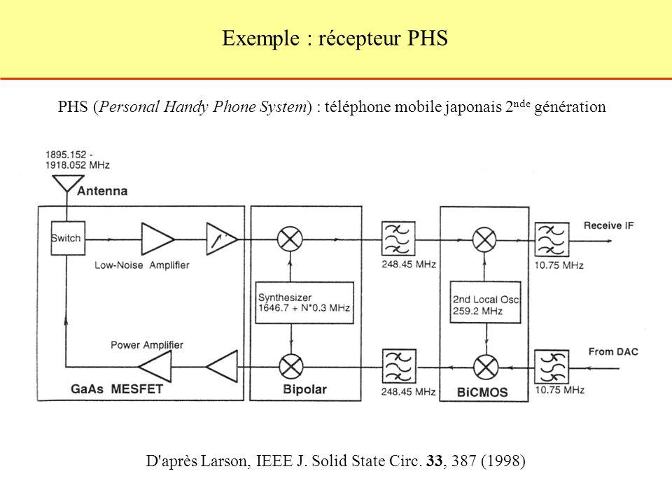 Exemple : récepteur PHS PHS (Personal Handy Phone System) : téléphone mobile japonais 2 nde génération D après Larson, IEEE J.