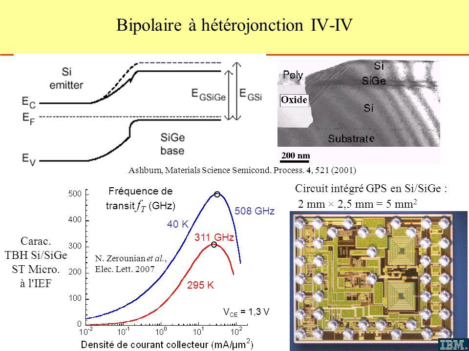 Bipolaire à hétérojonction IV-IV Ashburn, Materials Science Semicond. Process. 4, 521 (2001) Circuit intégré GPS en Si/SiGe : 2 mm × 2,5 mm = 5 mm 2 4