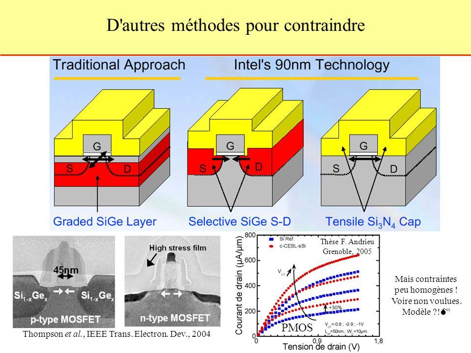 D'autres méthodes pour contraindre Thompson et al., IEEE Trans. Electron. Dev., 2004 Mais contraintes peu homogènes ! Voire non voulues. Modèle ?! Thè