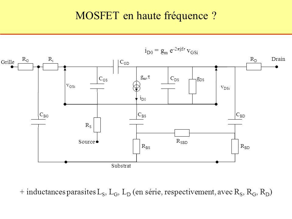 g m v GSi C GS v DSi C DS g DS C GD Grille Source Drain RGRG RDRD RSRS i D0 RiRi g m, i D0 = g m e -2 jf v GSi + inductances parasites L S, L G, L D (en série, respectivement, avec R S, R G, R D ) v GSi C BD Substrat C BS C BG R BS R SBD R BD MOSFET en haute fréquence ?