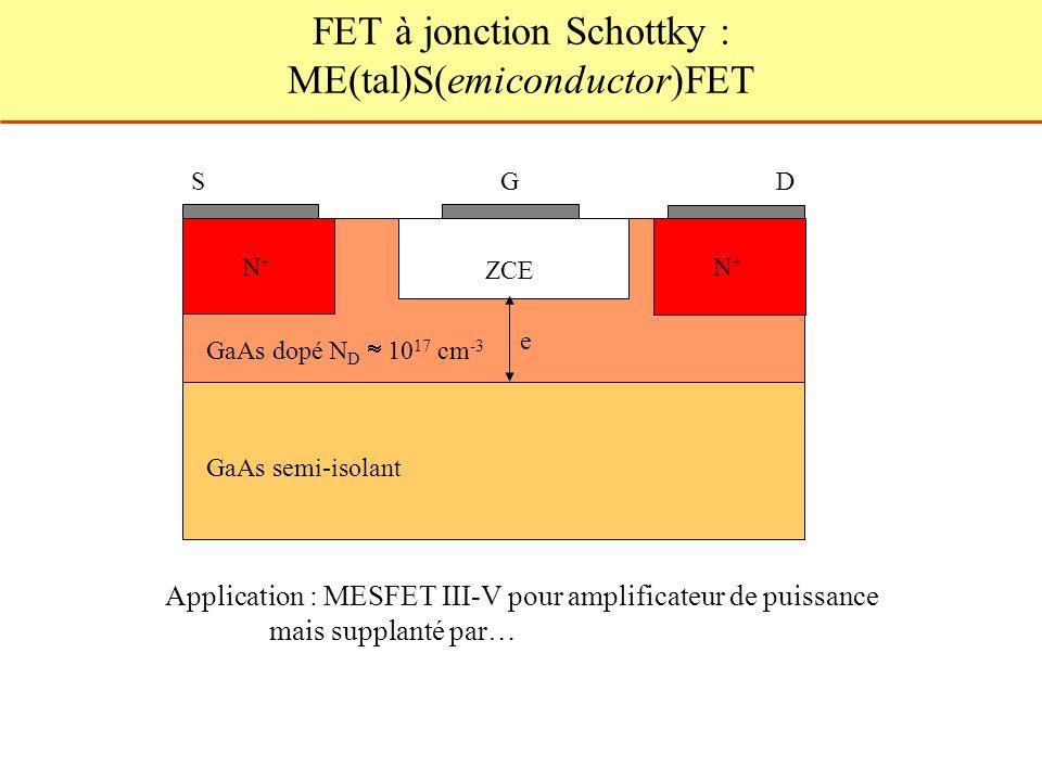 FET à jonction Schottky : ME(tal)S(emiconductor)FET SDG GaAs dopé N D 10 17 cm -3 ZCE Application : MESFET III-V pour amplificateur de puissance mais supplanté par… N+N+ N+N+ GaAs semi-isolant e