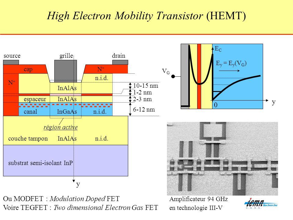 espaceur canal région active 6-12 nm 2-3 nm couche tampon substrat semi-isolant InAlAs InGaAs InAlAs InP N+N+ N+N+ n.i.d.