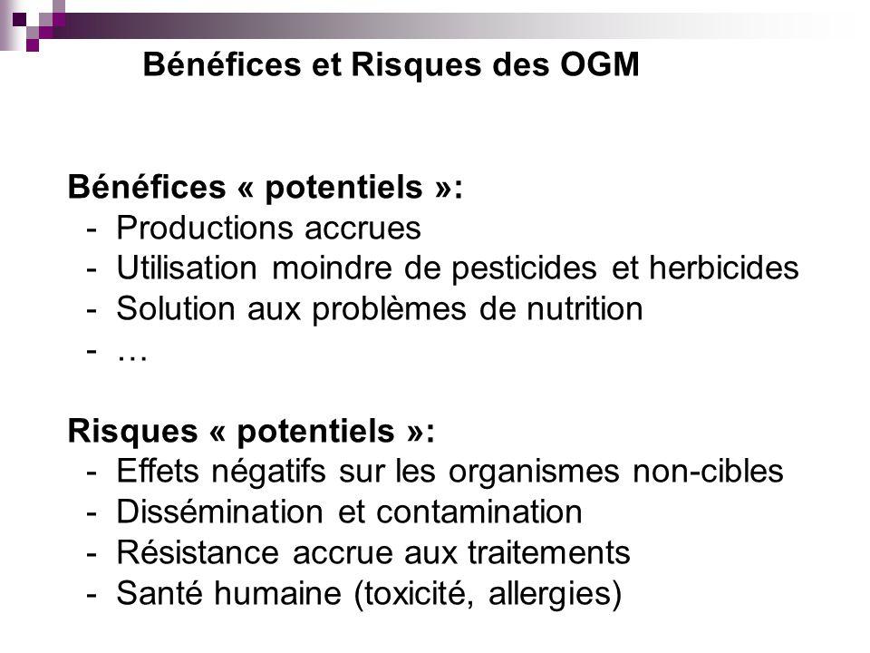 Bénéfices et Risques des OGM Bénéfices « potentiels »: - Productions accrues - Utilisation moindre de pesticides et herbicides - Solution aux problème