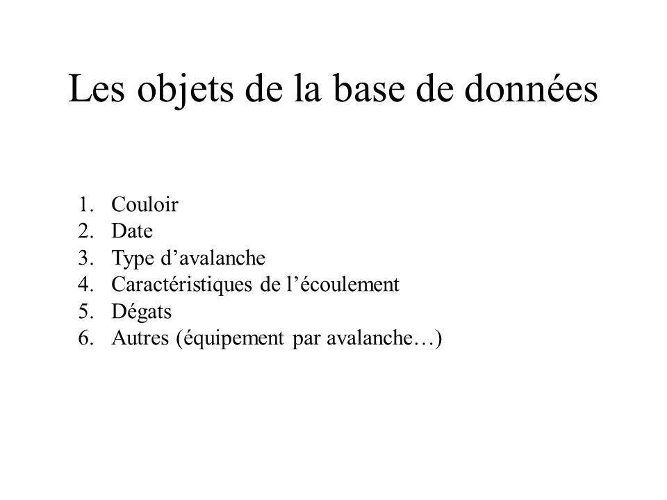 Les objets de la base de données 1.Couloir 2.Date 3.Type davalanche 4.Caractéristiques de lécoulement 5.Dégats 6.Autres (équipement par avalanche…)