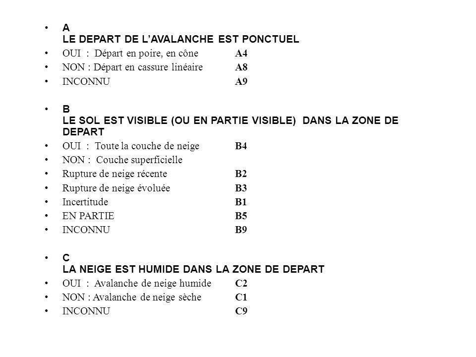 Les covariables Les données météo à léchelle du massif (rien à léchelle du couloir) Données mesurées : Pjour; Tmin Tmax, Vent (qualitatif) Données simulées = période 1950-2000 (Arpège Météo-France) = période 2070-2100 (Arpège Météo-France) Pj, Tmin, Tmax, P neige, Vent (vitesse direction)…..ETC