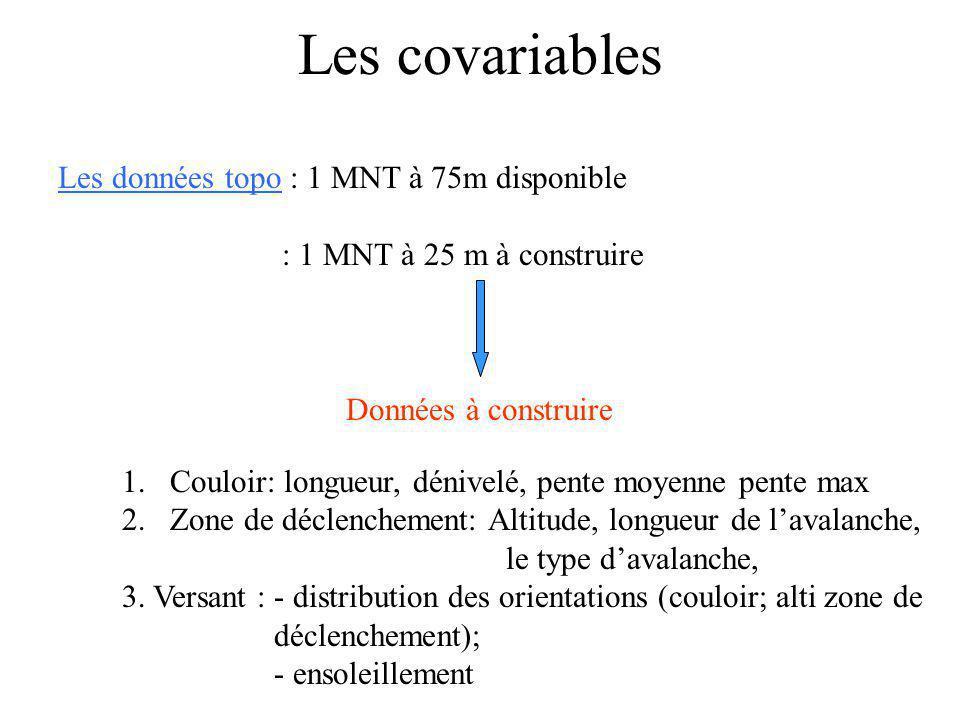 Les covariables Les données topo : 1 MNT à 75m disponible : 1 MNT à 25 m à construire Données à construire 1.Couloir: longueur, dénivelé, pente moyenne pente max 2.Zone de déclenchement: Altitude, longueur de lavalanche, le type davalanche, 3.