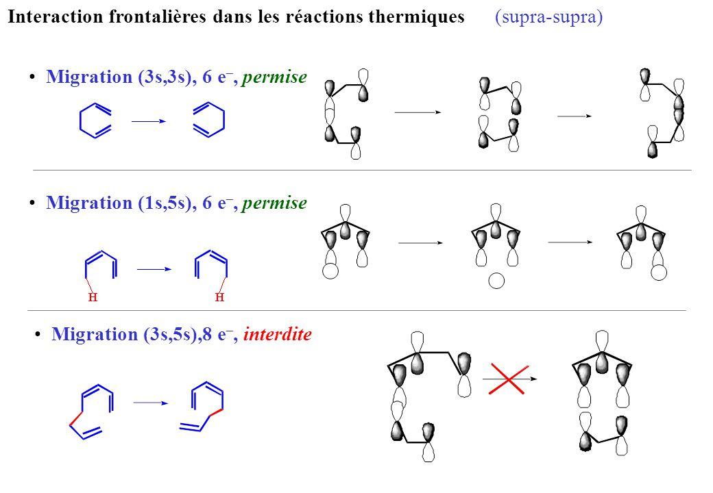 Interaction frontalières dans les réactions thermiques(supra-supra) Migration (3s,3s), 6 e –, permise Migration (1s,5s), 6 e –, permise Migration (3s,