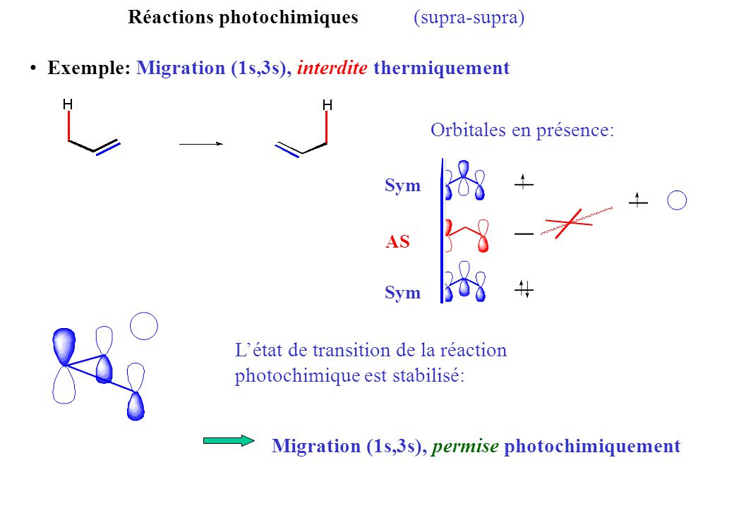 Réactions photochimiques(supra-supra) Exemple: Migration (1s,3s), interdite thermiquement Orbitales en présence: Létat de transition de la réaction ph