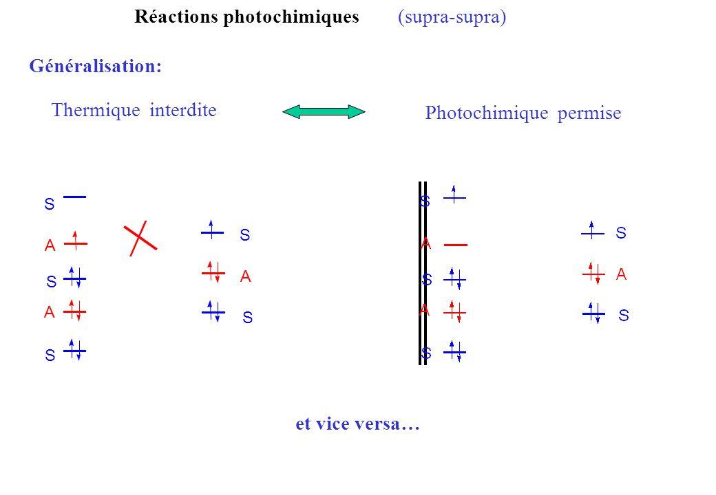 Réactions photochimiques(supra-supra) Généralisation: A A S S S S S A Thermique interdite Photochimique permise et vice versa…